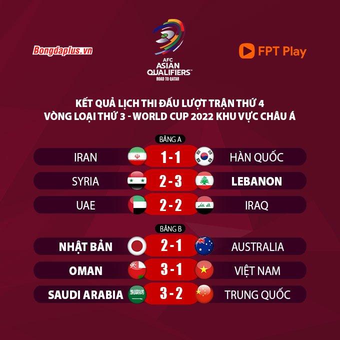 Kết quả Oman 3-1 Việt Nam: Vui buồn cùng VAR - Ảnh 3.
