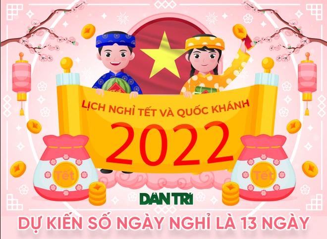 Nghỉ Tết, Quốc Khánh năm 2022: Chuyên gia, doanh nghiệp đồng loạt lên tiếng - Ảnh 1.