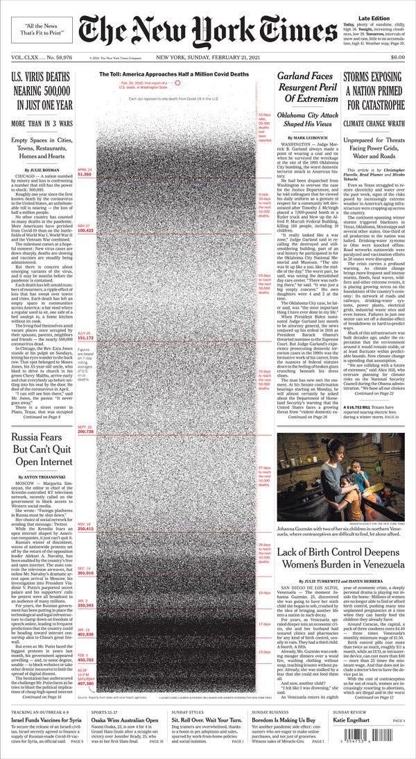 Nửa triệu chấm đen tang tóc trên trang nhất New York Times - Ảnh 1.