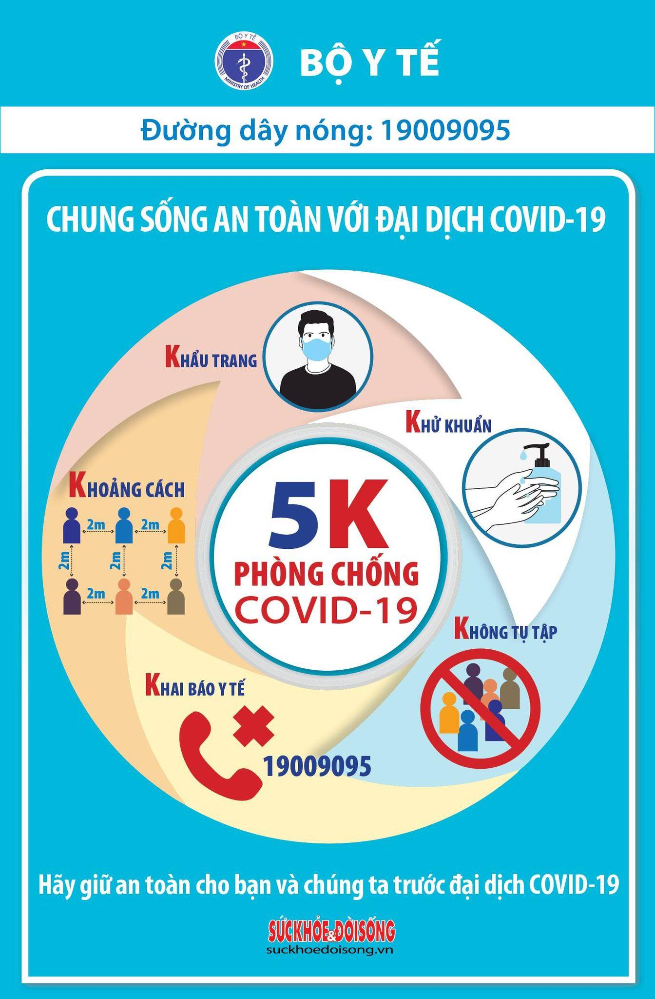Sáng 13/5: Việt Nam có thêm 33 ca mắc COVID-19 trong nước, riêng Đà Nẵng 22 ca - Ảnh 2.