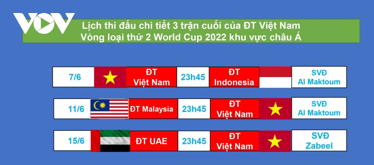 ĐT Việt Nam có thể thi đấu vòng loại World Cup 2022 trên sân có khán giả - Ảnh 2.