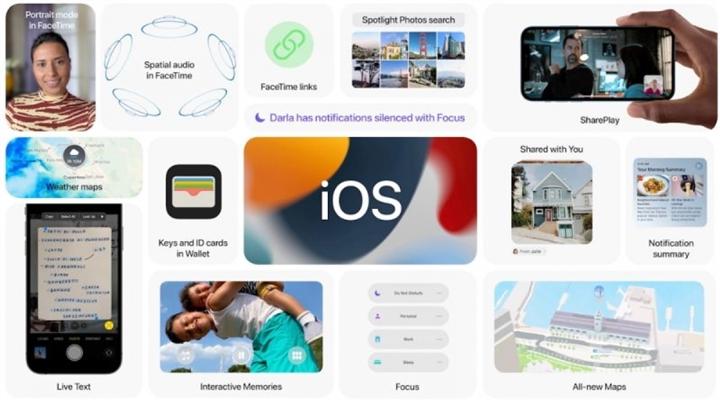 Những mẫu iPhone nào sắp được nâng cấp lên iOS 15? - Ảnh 3.