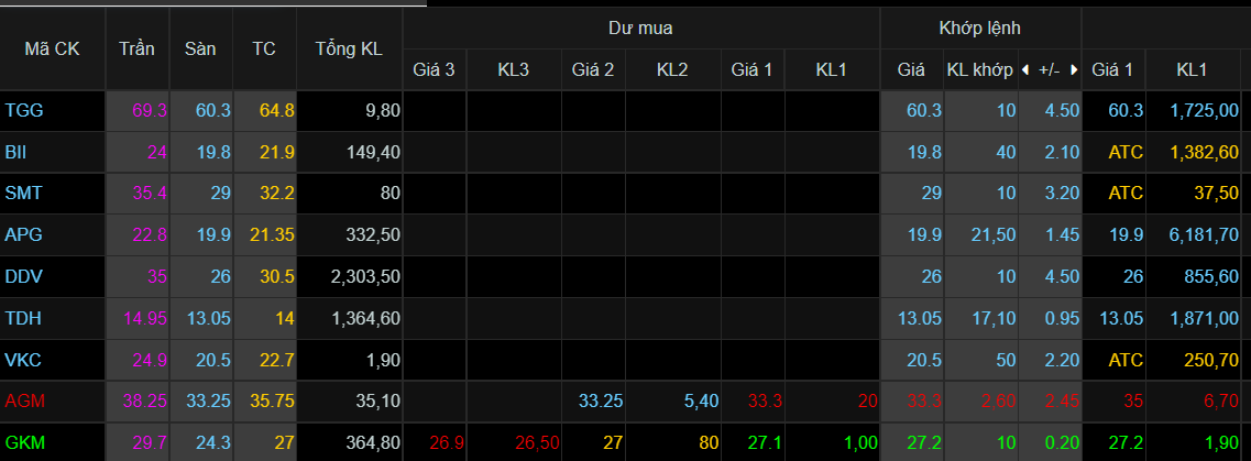 VN-Index mất 26 điểm, nhóm cổ phiếu Louis lại nằm sàn - Ảnh 2.