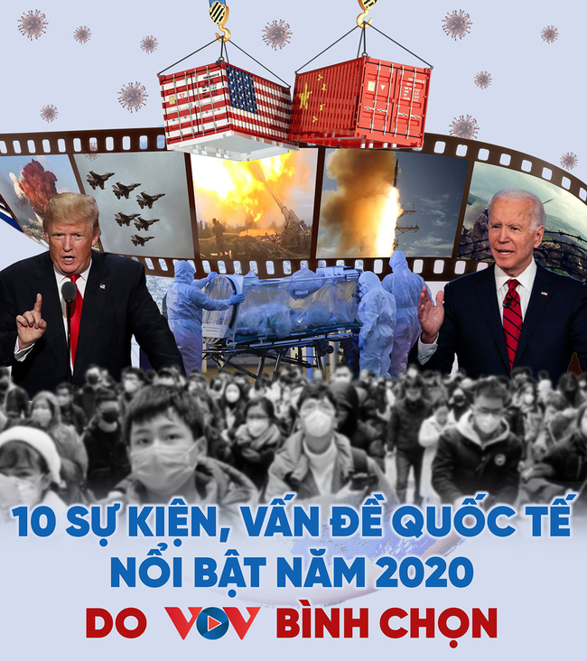 10 sự kiện, vấn đề quốc tế nổi bật năm 2020 do VOV bình chọn - Ảnh 1.