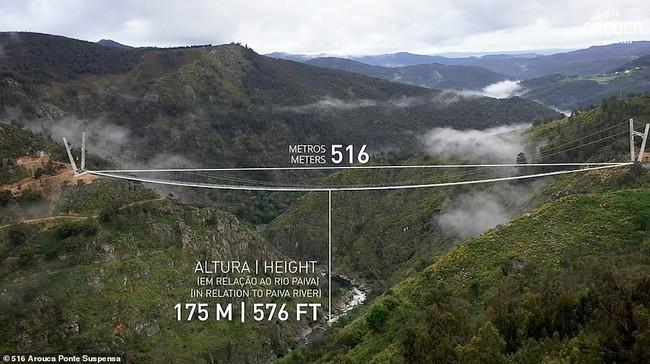 Bồ Đào Nha khánh thành cầu treo đi bộ dài nhất thế giới  - Ảnh 7.