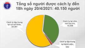Chiều 20/4, Việt Nam có thêm 10 ca mắc mới COVID-19