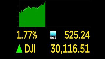 Thị trường chứng khoán Mỹ tăng điểm cao kỷ lục trước các thông tin tích cực