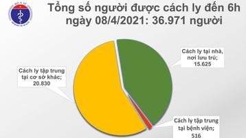 Sáng 8/4, Việt Nam không có ca mắc mới COVID-19