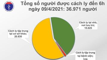 Sáng 9/4: Việt Nam có 1 ca mắc COVID-19 tại Bắc Ninh