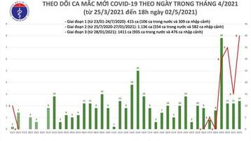 Chiều 2/5, Việt Nam ghi nhận 20 ca mắc mới COVID-19