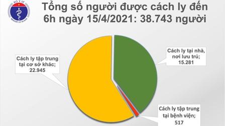 Sáng 15/4: Việt Nam có thêm 4 ca mắc COVID-19 là ca nhập cảnh