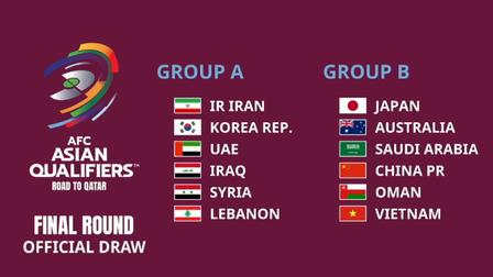 Việt Nam cùng bảng Trung Quốc ở vòng loại thứ ba World Cup 2022